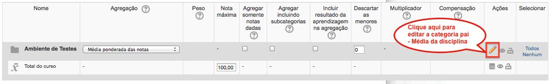 1 - Configurar categoria pai